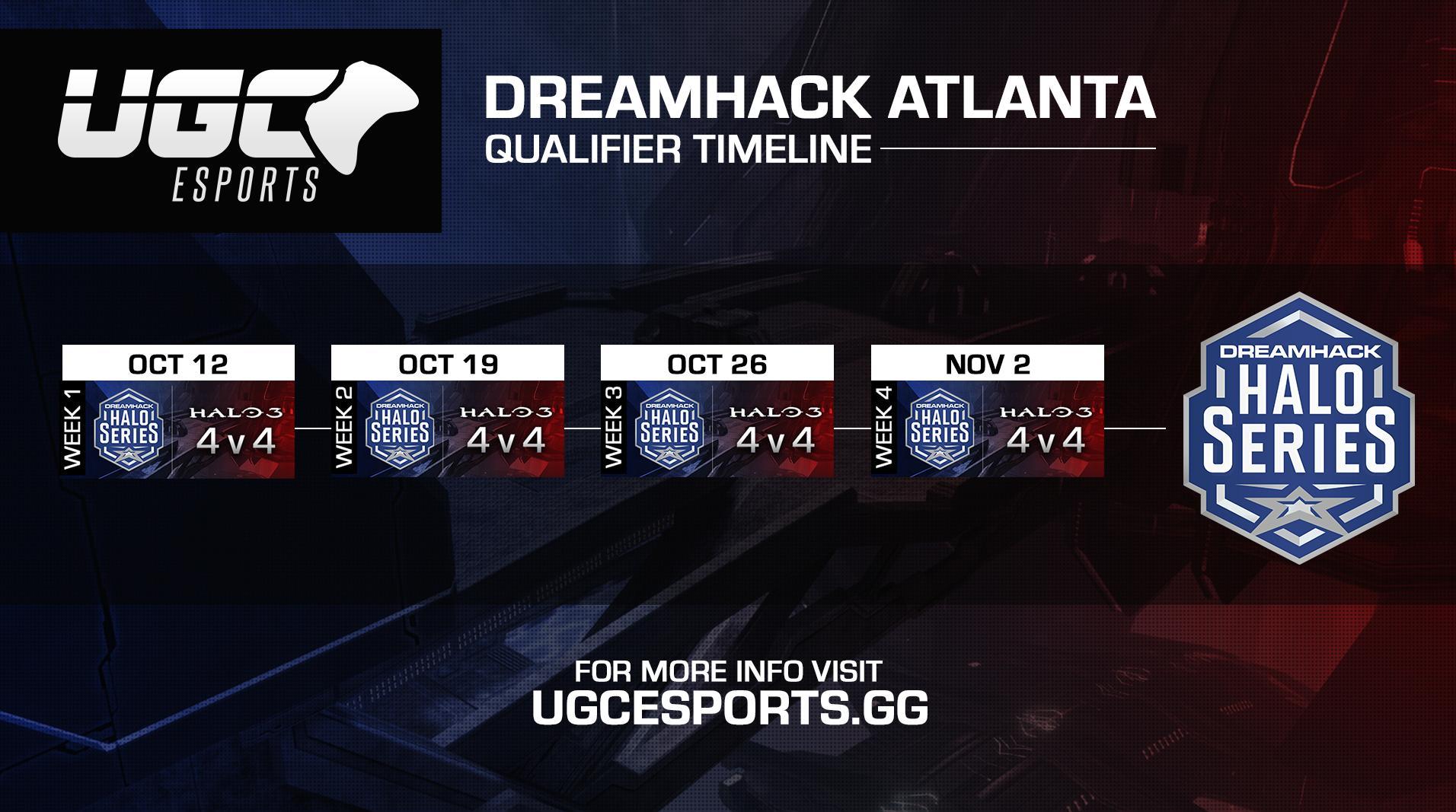 DreamHack Atlanta Qualifier #3 Results